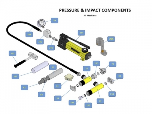 Pressure/Impact Components